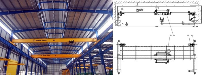 Overhead Cranes Europe : Overhead crane for material handling in serbia plastic