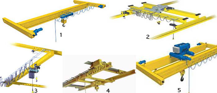 Obsolete Overhead Crane Parts : Eot cranes of dongqi chinese crane