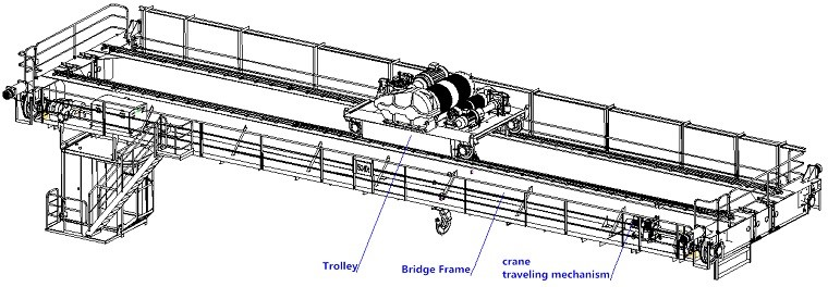 trolley and crane traveling mechanism