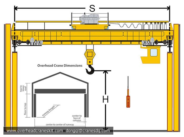 Foundry Overhead Crane    Cast Crane    Ladle Crane For